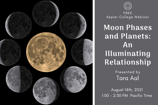 2021 08 14 Moon Phases and Planets